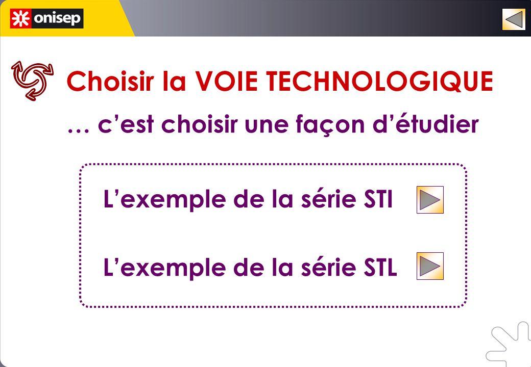 Choisir la VOIE TECHNOLOGIQUE
