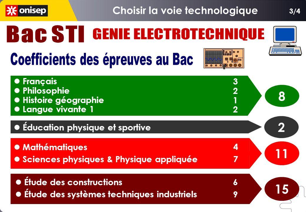 Choisir la voie technologique Coefficients des épreuves au Bac