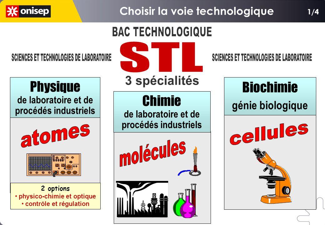 Choisir la voie technologique BAC TECHNOLOGIQUE STL