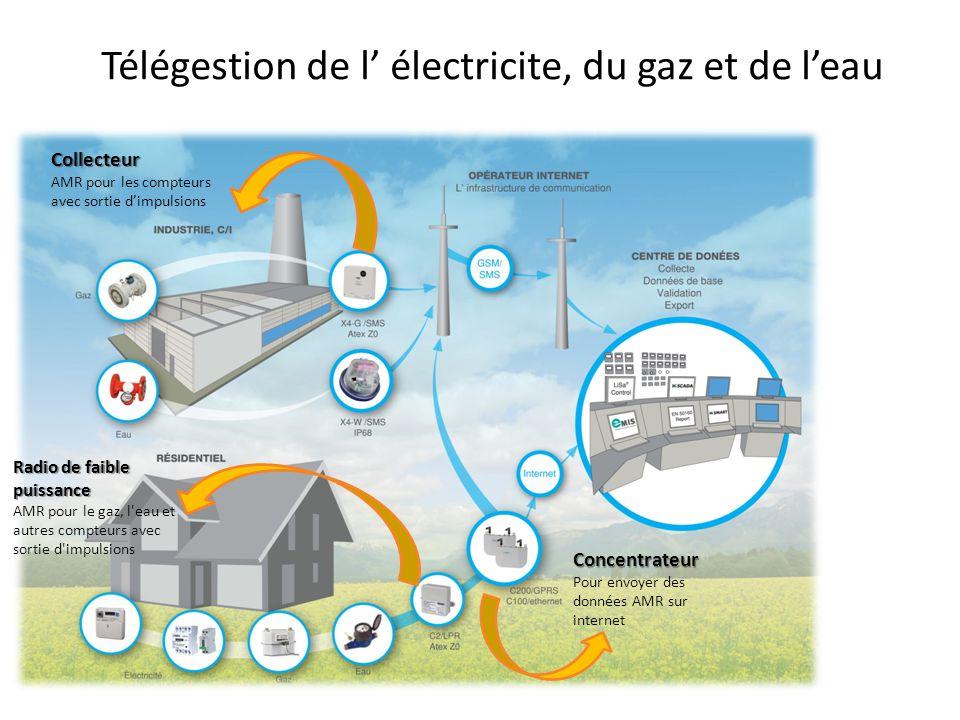 Télégestion de l' électricite, du gaz et de l'eau