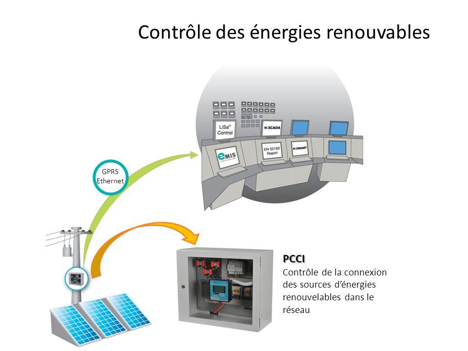 Contrôle des énergies renouvables