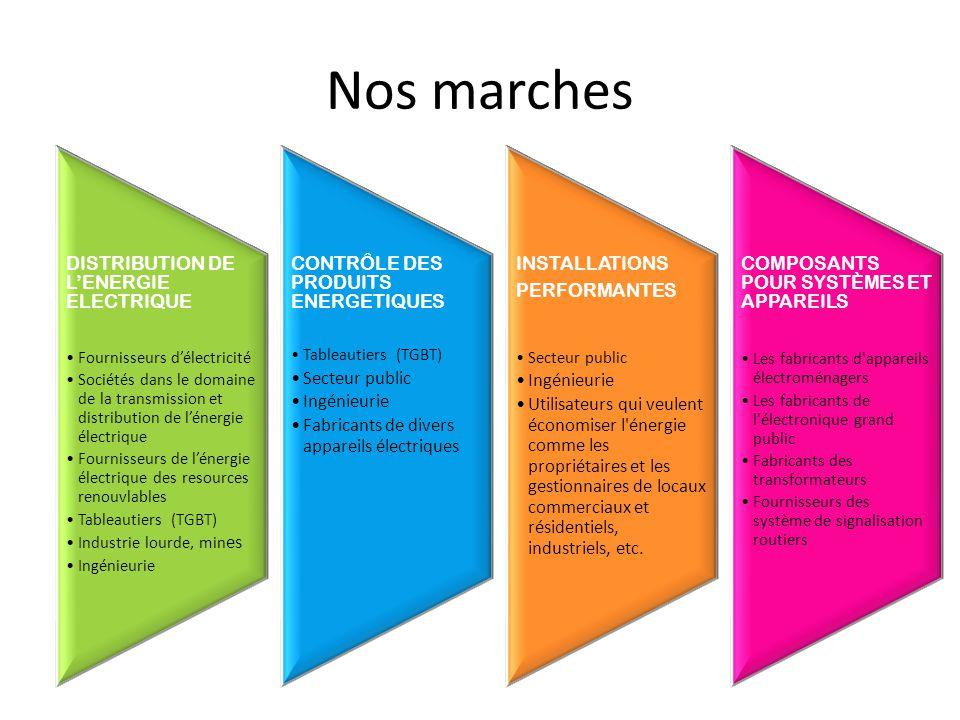 Nos marches DISTRIBUTION DE L'ENERGIE ELECTRIQUE