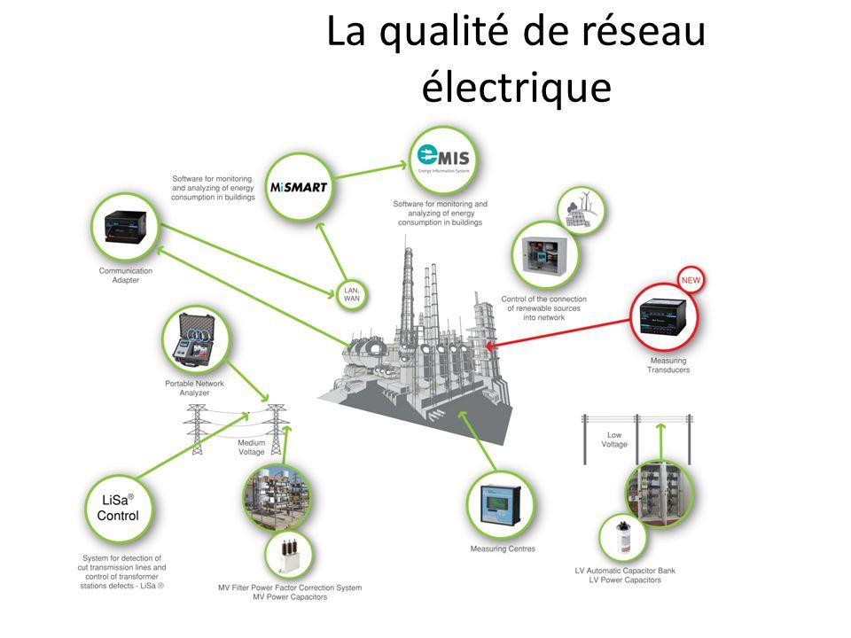 La qualité de réseau électrique