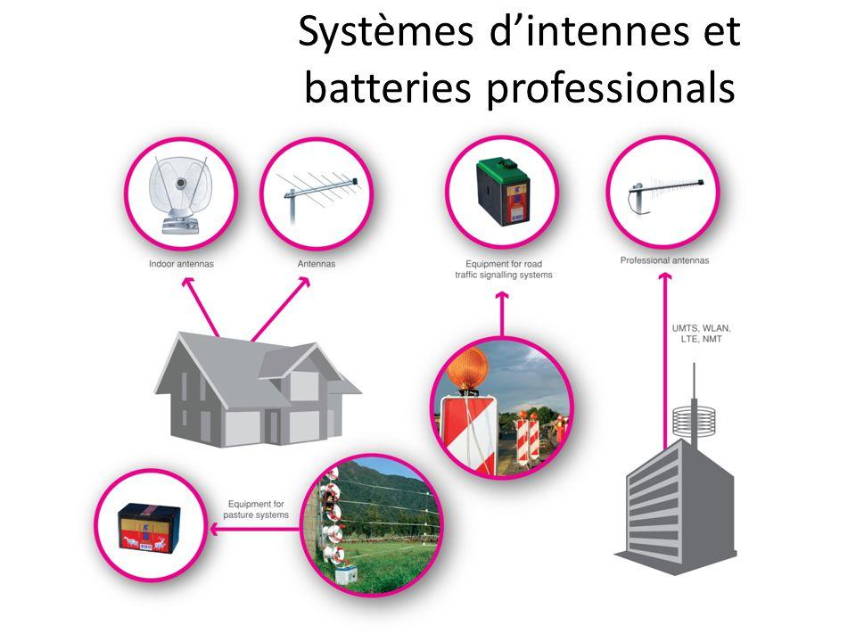 Systèmes d'intennes et batteries professionals