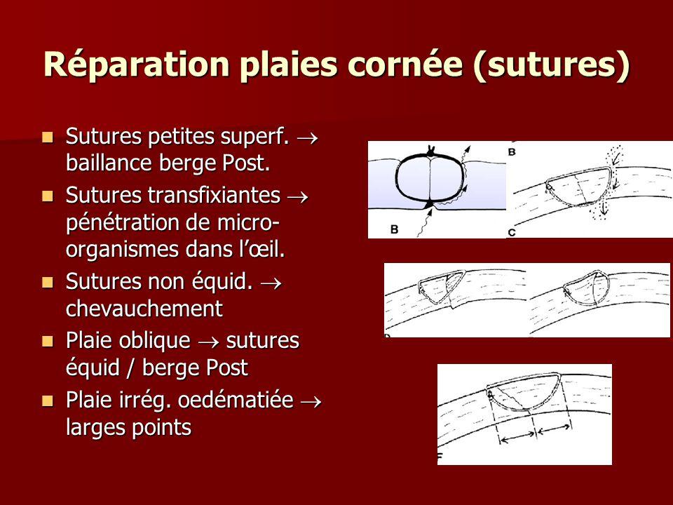 Réparation plaies cornée (sutures)