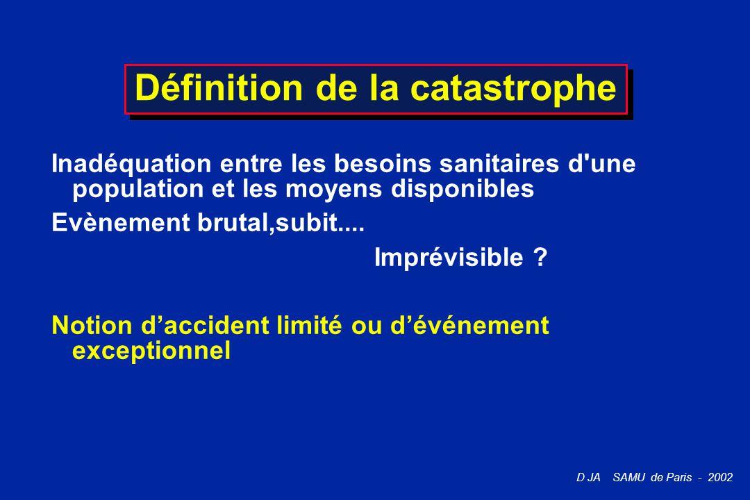Définition de la catastrophe