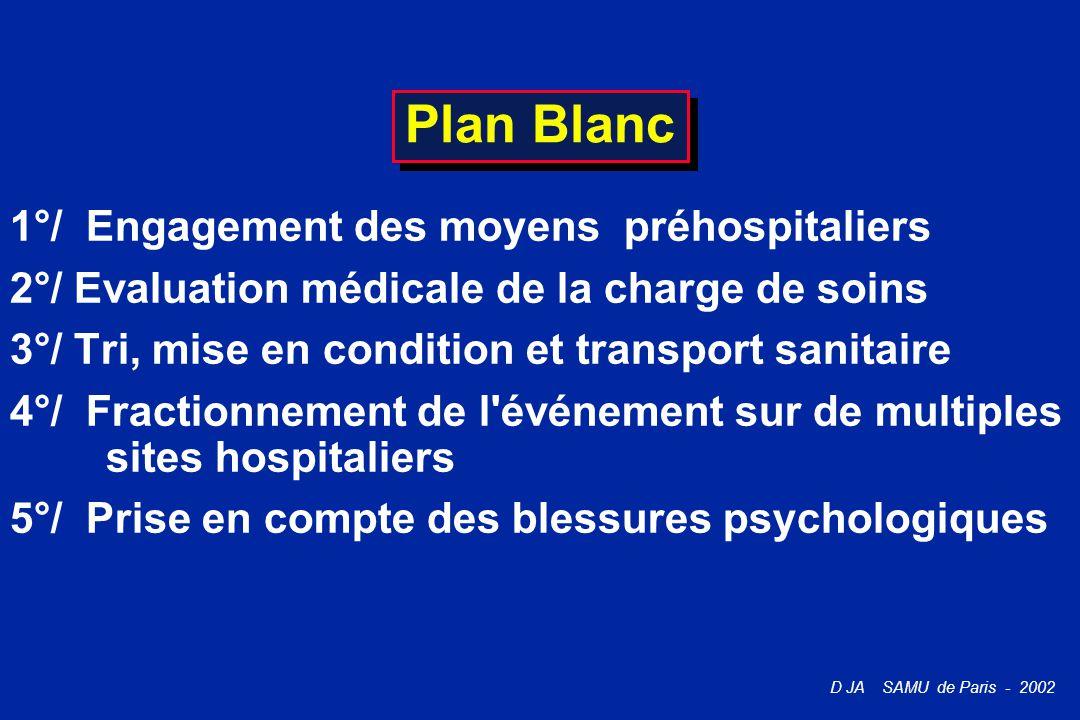 Plan Blanc 1°/ Engagement des moyens préhospitaliers