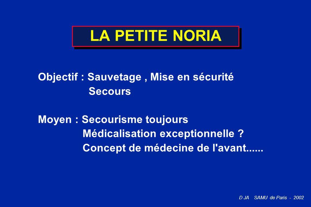 LA PETITE NORIA Objectif : Sauvetage , Mise en sécurité Secours