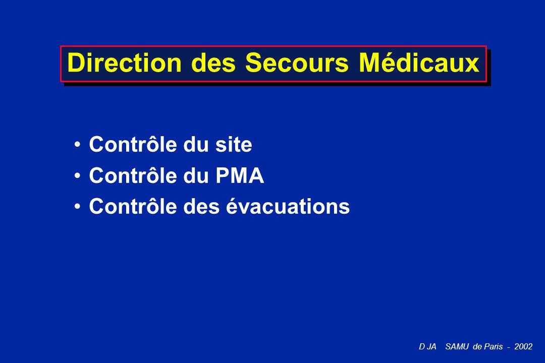 Direction des Secours Médicaux