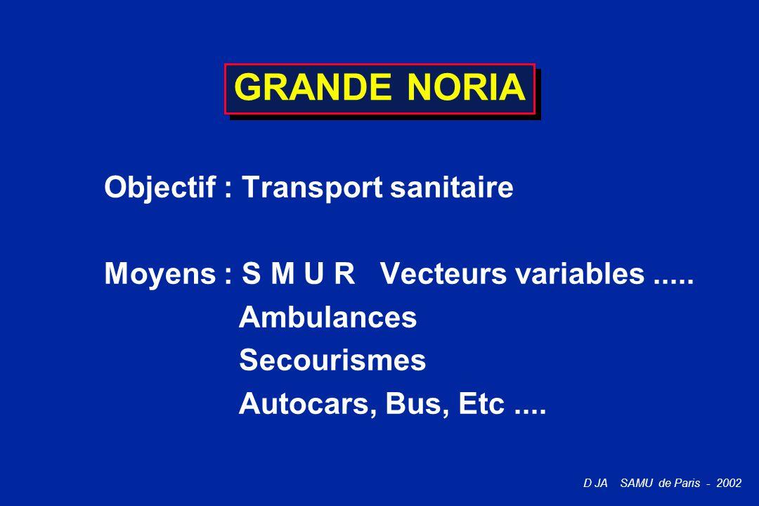 GRANDE NORIA Objectif : Transport sanitaire