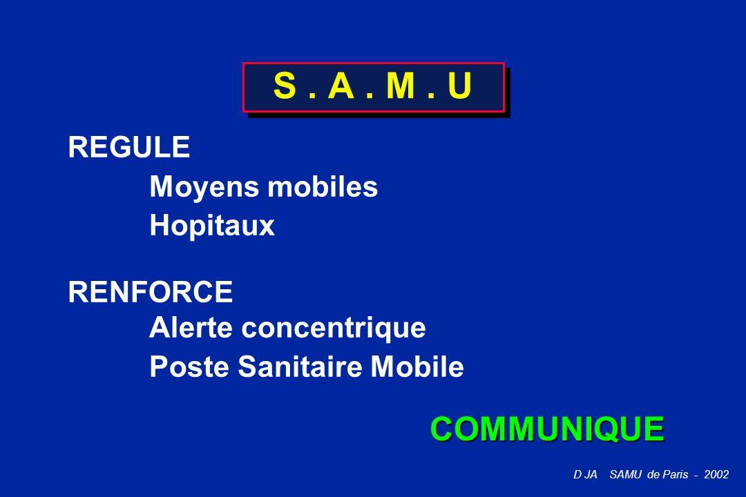 S . A . M . U COMMUNIQUE REGULE Moyens mobiles Hopitaux RENFORCE