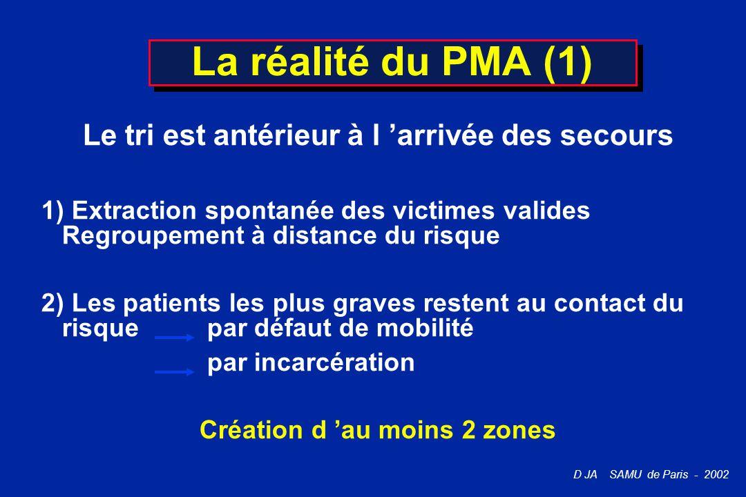 La réalité du PMA (1) Le tri est antérieur à l 'arrivée des secours