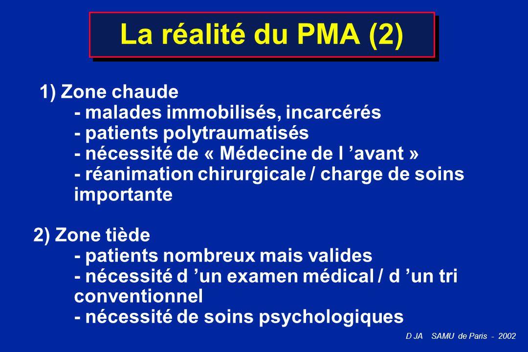 La réalité du PMA (2) 1) Zone chaude - malades immobilisés, incarcérés