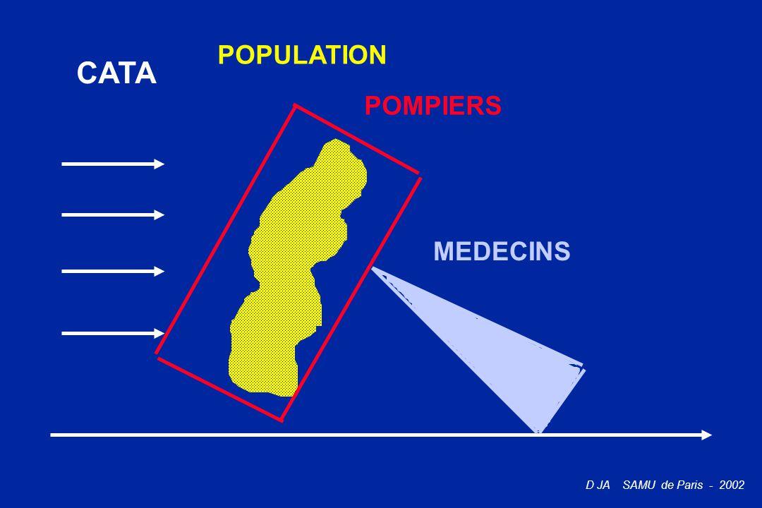 POPULATION CATA POMPIERS MEDECINS