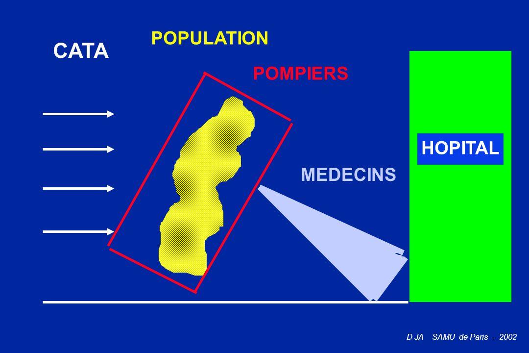 POPULATION CATA POMPIERS HOPITAL MEDECINS