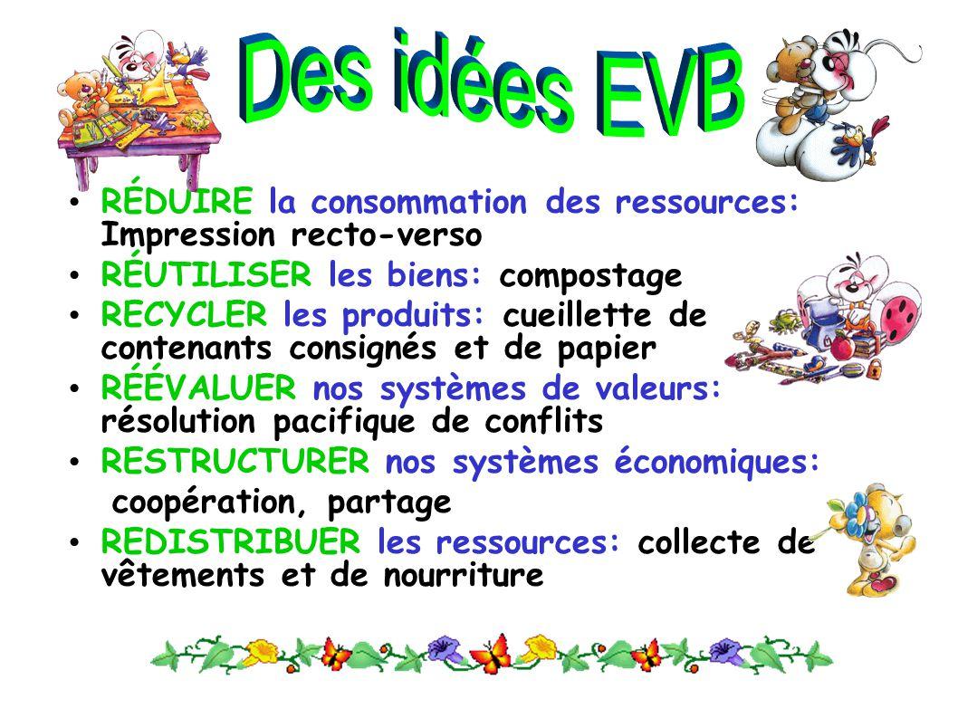 Des idées EVB RÉDUIRE la consommation des ressources: Impression recto-verso. RÉUTILISER les biens: compostage.