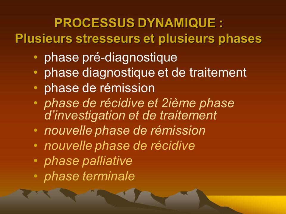 PROCESSUS DYNAMIQUE : Plusieurs stresseurs et plusieurs phases