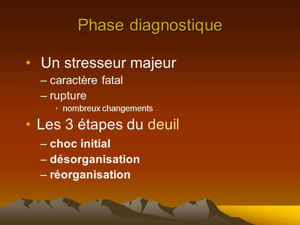Phase diagnostique Un stresseur majeur Les 3 étapes du deuil