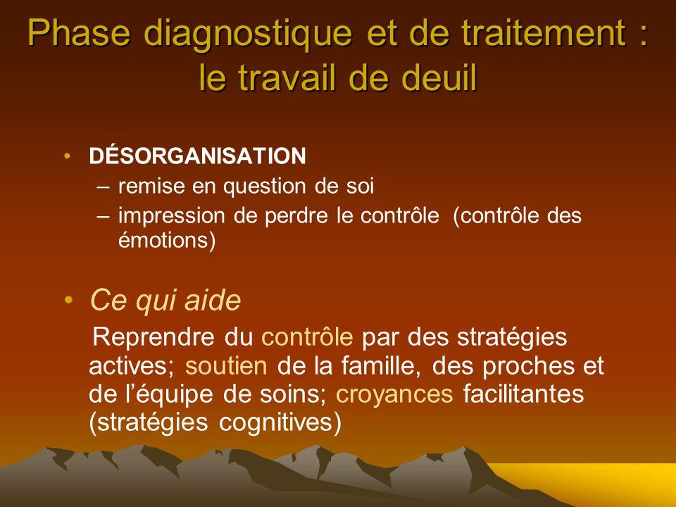 Phase diagnostique et de traitement : le travail de deuil