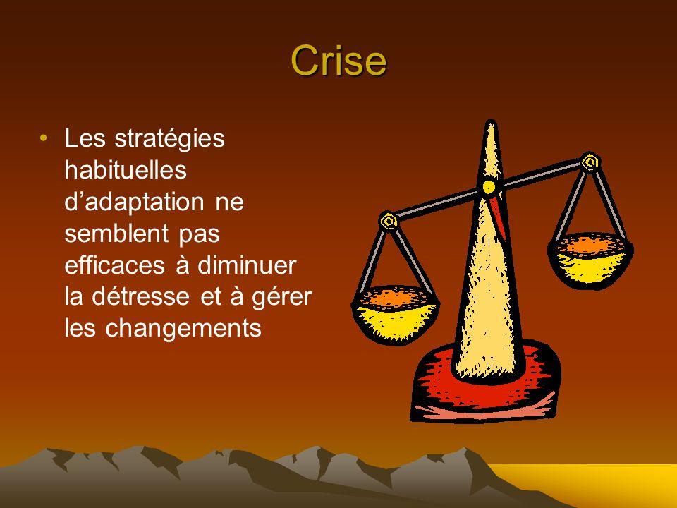 Crise Les stratégies habituelles d'adaptation ne semblent pas efficaces à diminuer la détresse et à gérer les changements.