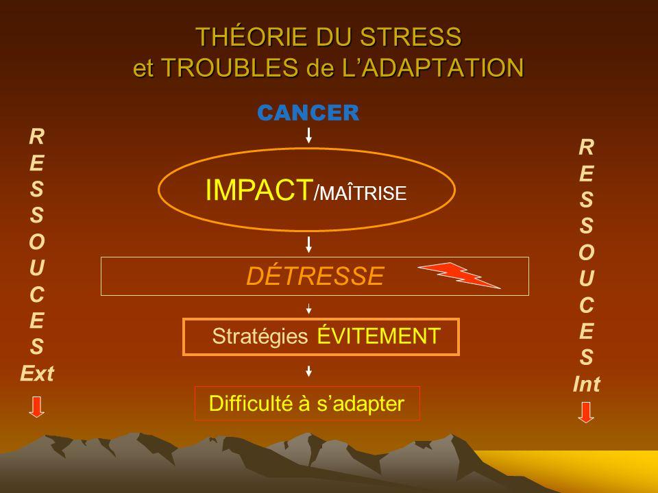 THÉORIE DU STRESS et TROUBLES de L'ADAPTATION