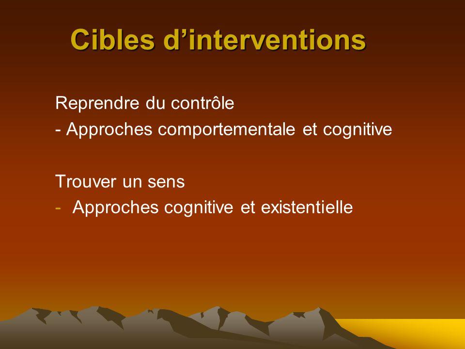 Cibles d'interventions