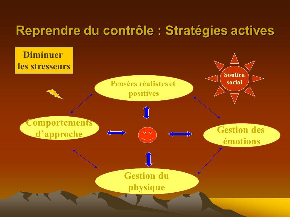 Reprendre du contrôle : Stratégies actives