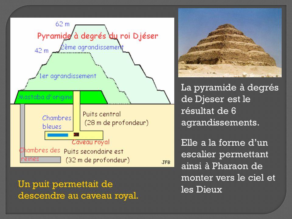 La pyramide à degrés de Djeser est le résultat de 6 agrandissements.