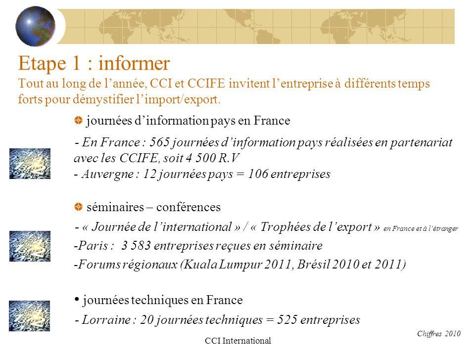 Etape 1 : informer Tout au long de l'année, CCI et CCIFE invitent l'entreprise à différents temps forts pour démystifier l'import/export.