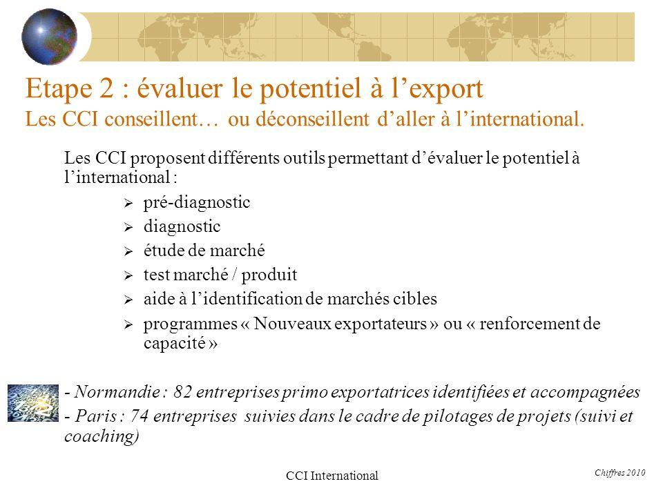Etape 2 : évaluer le potentiel à l'export Les CCI conseillent… ou déconseillent d'aller à l'international.