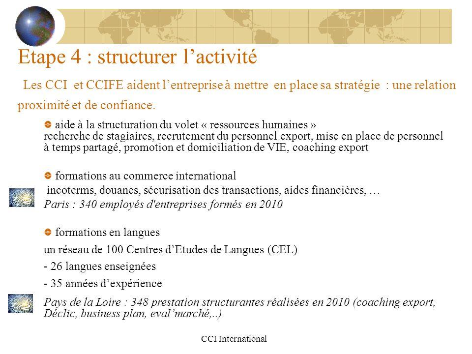 Etape 4 : structurer l'activité Les CCI et CCIFE aident l'entreprise à mettre en place sa stratégie : une relation proximité et de confiance.