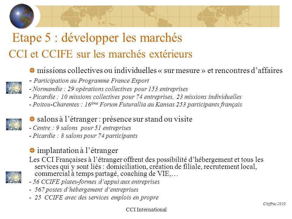 Etape 5 : développer les marchés CCI et CCIFE sur les marchés extérieurs