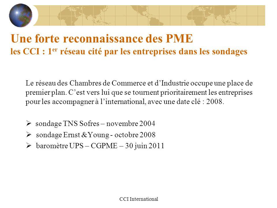 Une forte reconnaissance des PME les CCI : 1er réseau cité par les entreprises dans les sondages