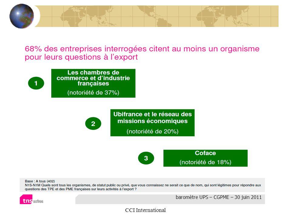 baromètre UPS – CGPME – 30 juin 2011