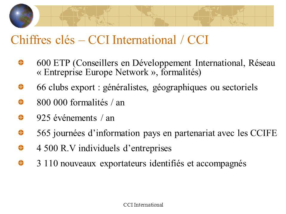 Chiffres clés – CCI International / CCI