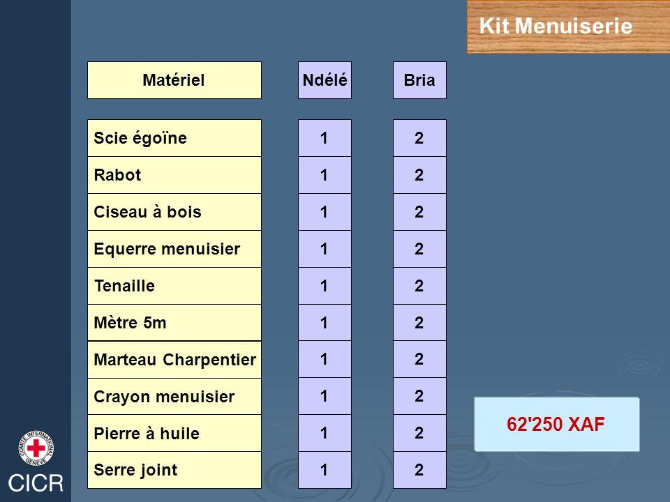 Kit Menuiserie 62 250 XAF Matériel Ndélé Bria 1 2 Scie égoïne 1 2