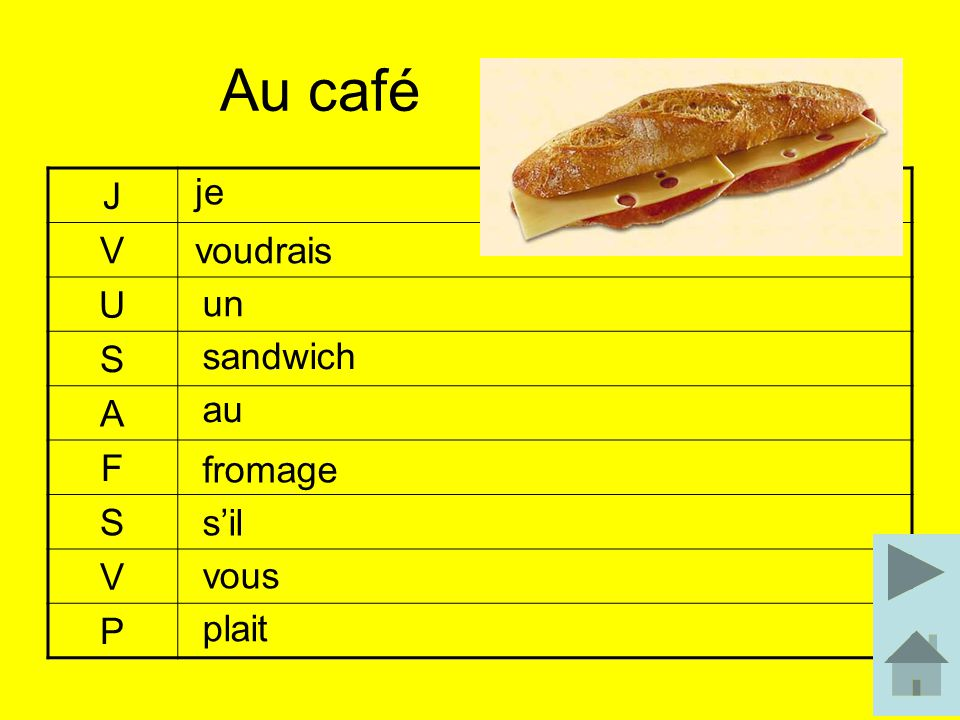 Au café J V U S je A F voudrais un P sandwich au fromage s'il vous