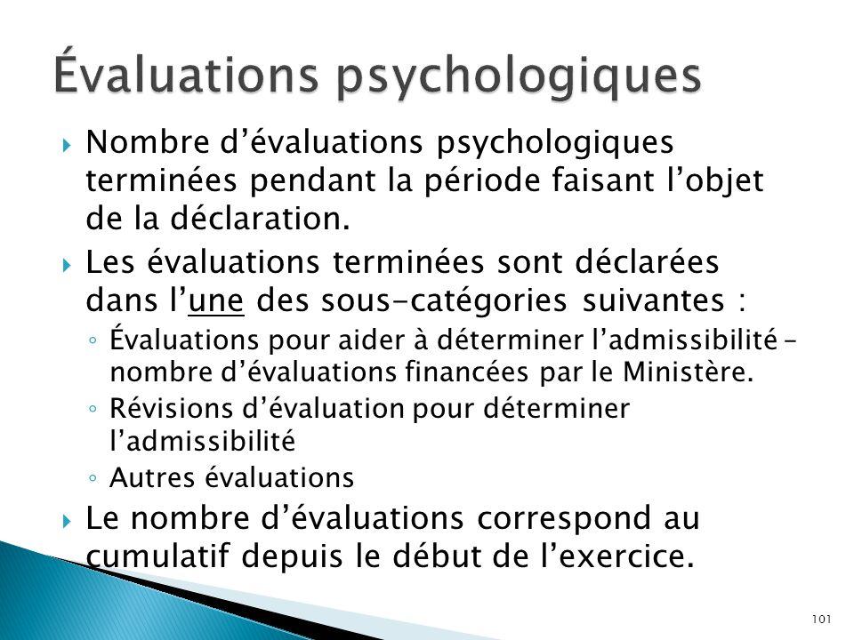 Évaluations psychologiques