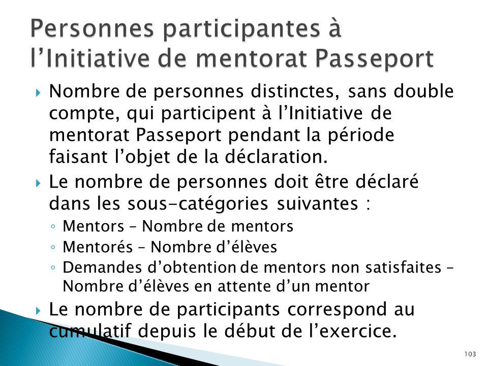 Personnes participantes à l'Initiative de mentorat Passeport