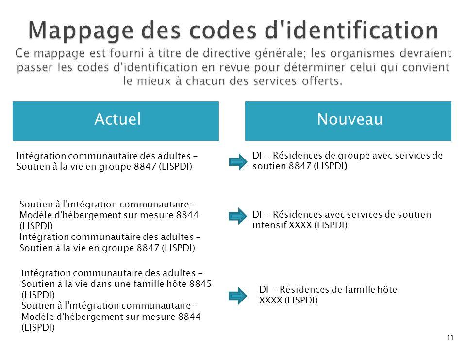 Mappage des codes d identification Ce mappage est fourni à titre de directive générale; les organismes devraient passer les codes d identification en revue pour déterminer celui qui convient le mieux à chacun des services offerts.