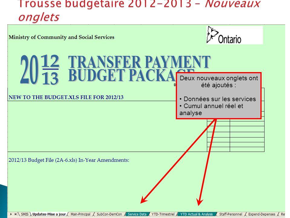 Trousse budgétaire 2012-2013 – Nouveaux onglets