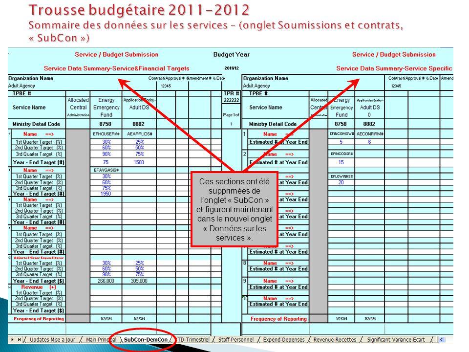 Trousse budgétaire 2011-2012 Sommaire des données sur les services – (onglet Soumissions et contrats, « SubCon »)