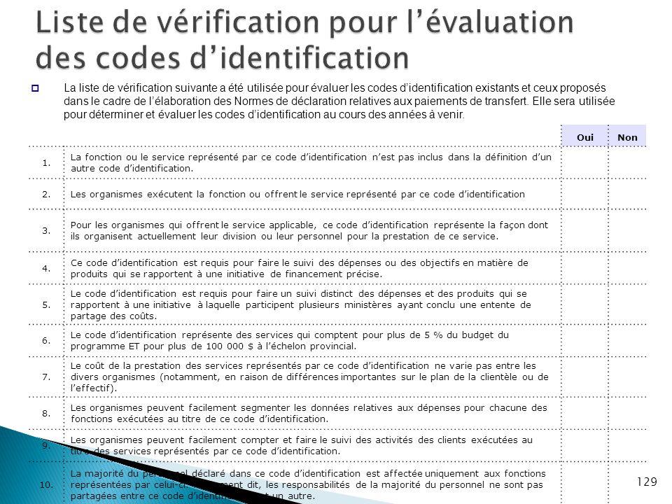 Liste de vérification pour l'évaluation des codes d'identification