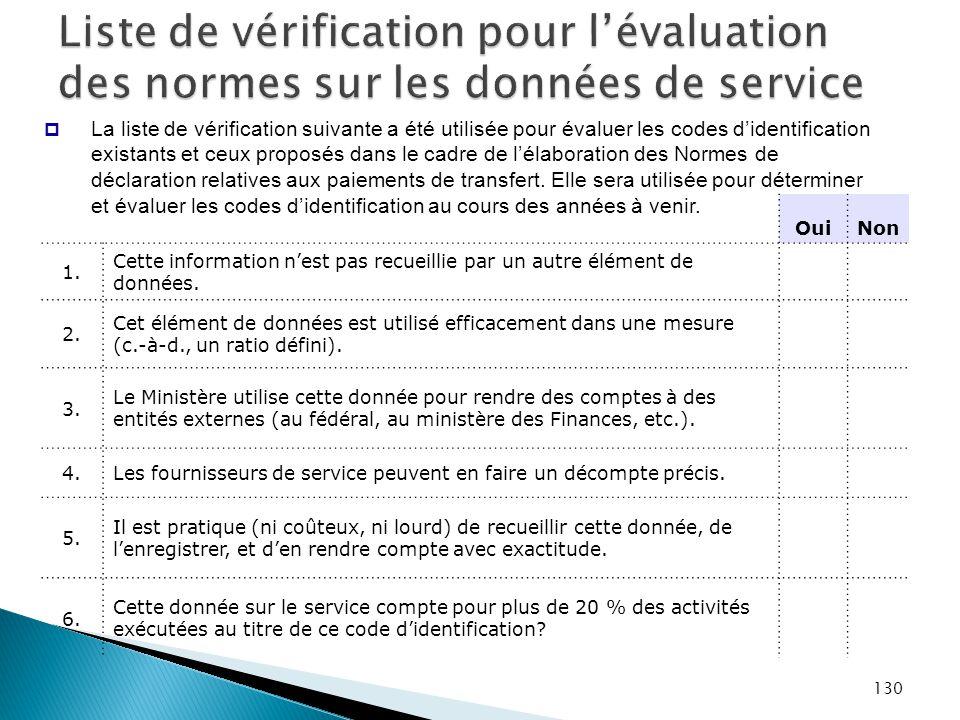Liste de vérification pour l'évaluation des normes sur les données de service