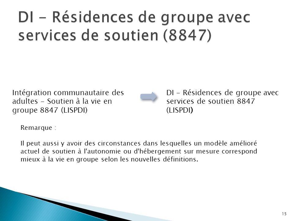 DI - Résidences de groupe avec services de soutien (8847)