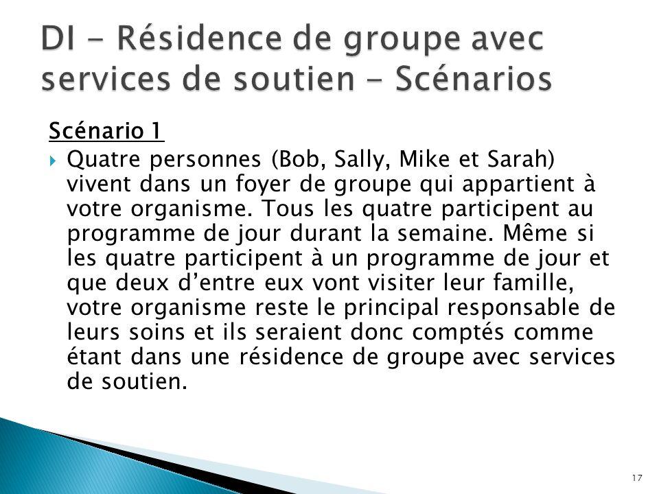 DI - Résidence de groupe avec services de soutien - Scénarios