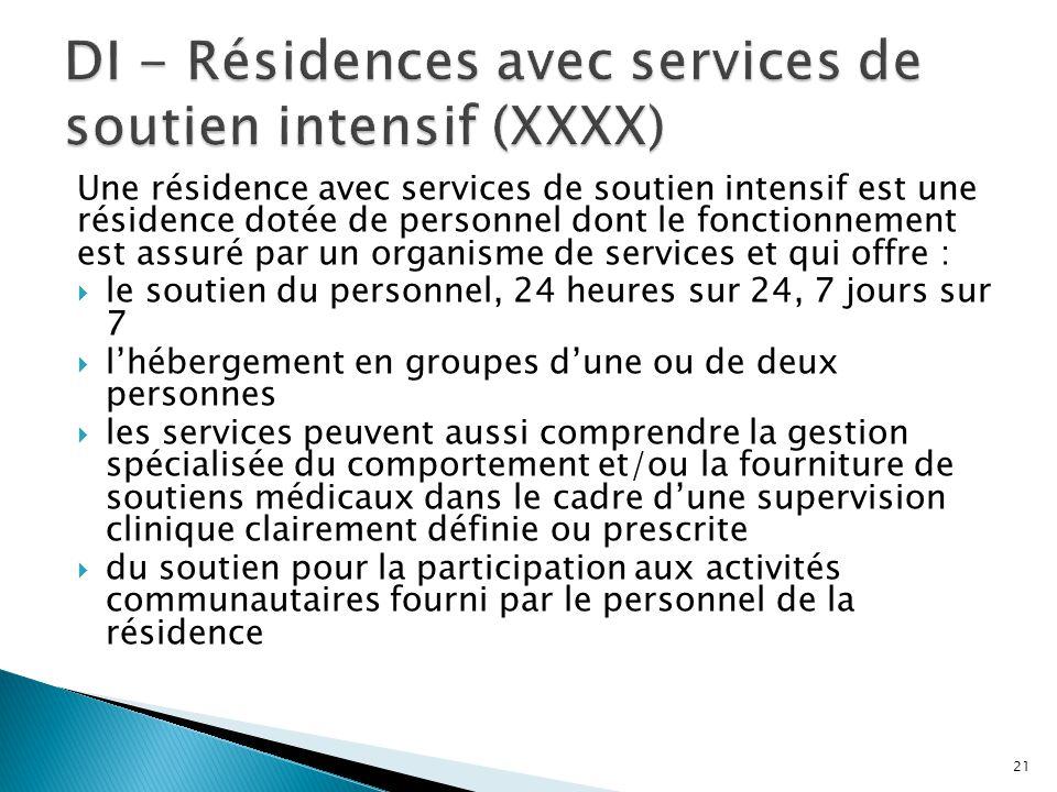 DI - Résidences avec services de soutien intensif (XXXX)