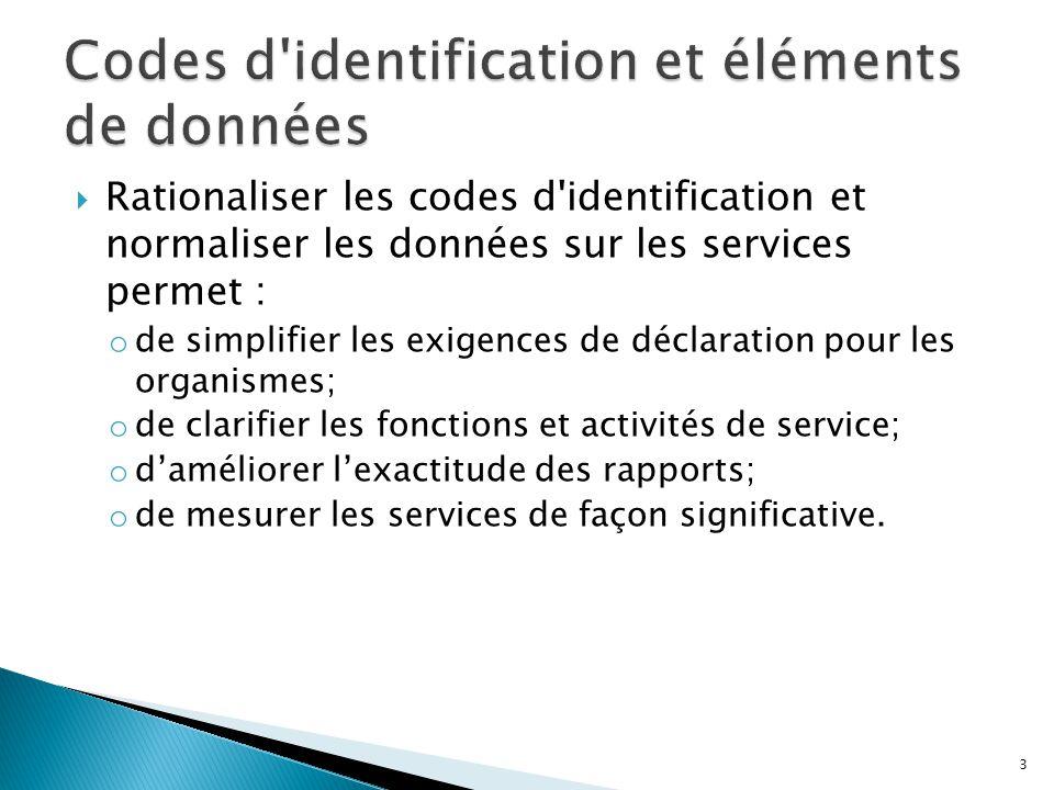Codes d identification et éléments de données