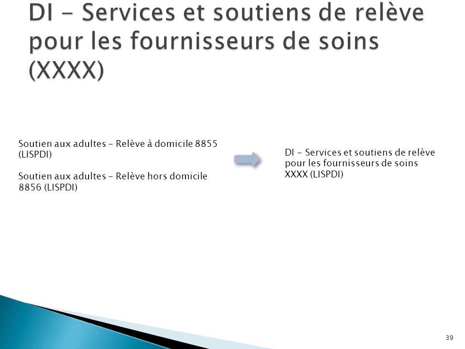 DI - Services et soutiens de relève pour les fournisseurs de soins (XXXX)