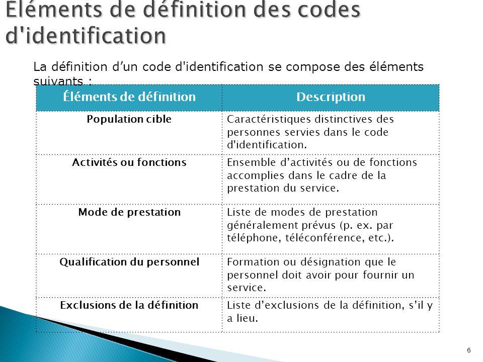 Éléments de définition des codes d identification